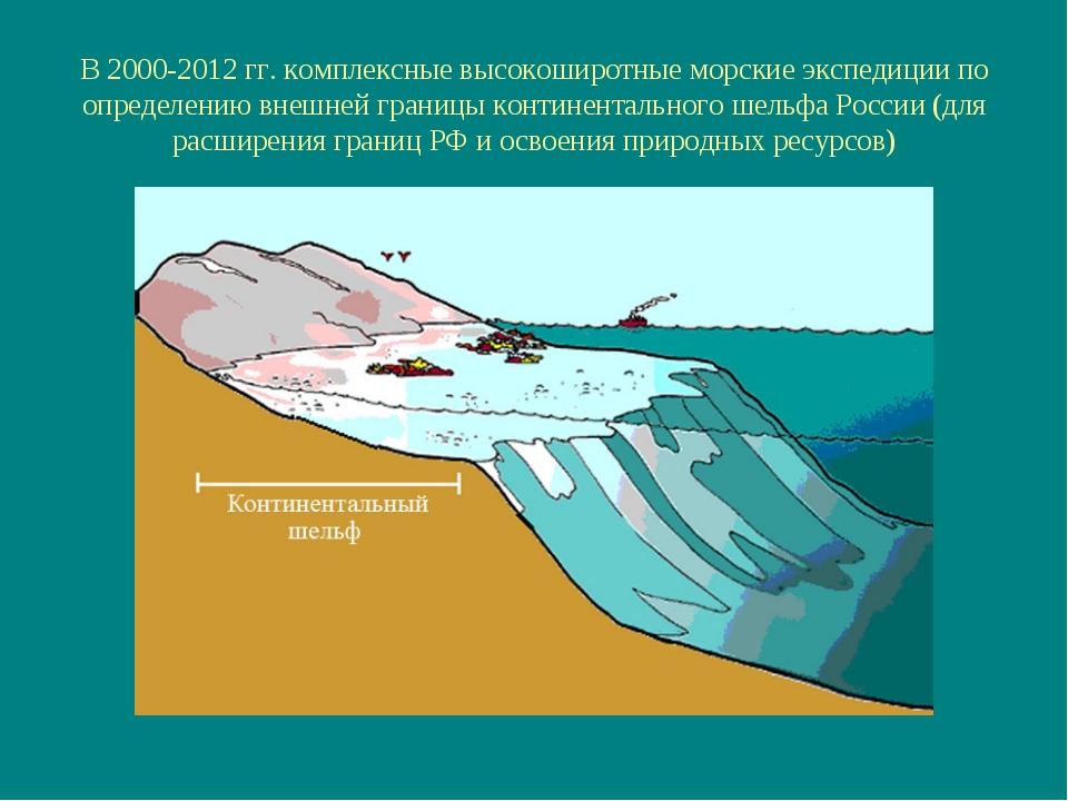 Континентальный шлейф Российской Федерации