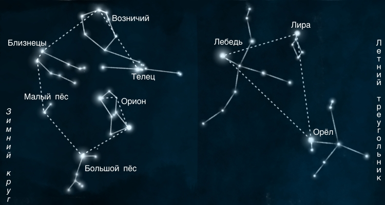 Где можно увидеть Млечный путь