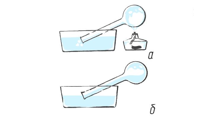 Опыт показывающий расширение тел при нагревании