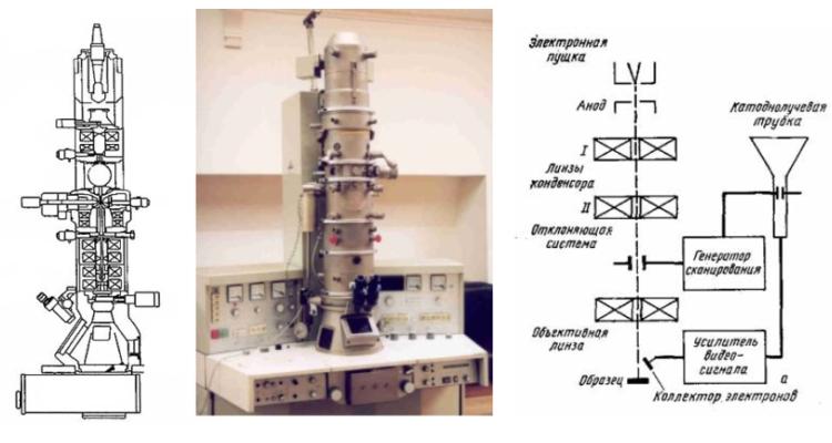 Первый электронный микроскоп