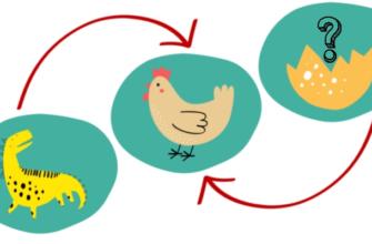 Гипотезы происхождения птиц