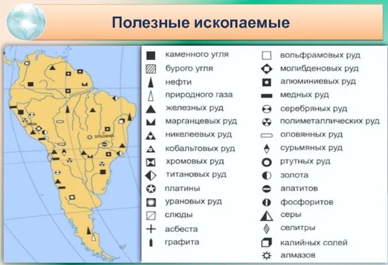 Полезные ископаемые Южной Америки список