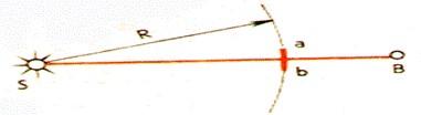 Схема распространения лучей через маленькое отверстие